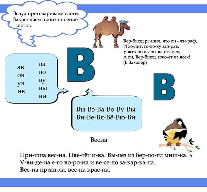 Отработка произношения буквы В
