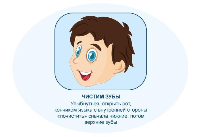 Упражнение для языка «Чистим зубы»