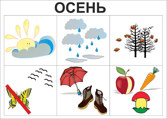 """Мнемотаблица """"Осень"""""""