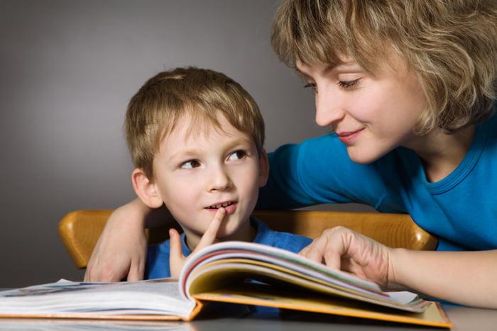 Занятие с ребенком для развития памяти