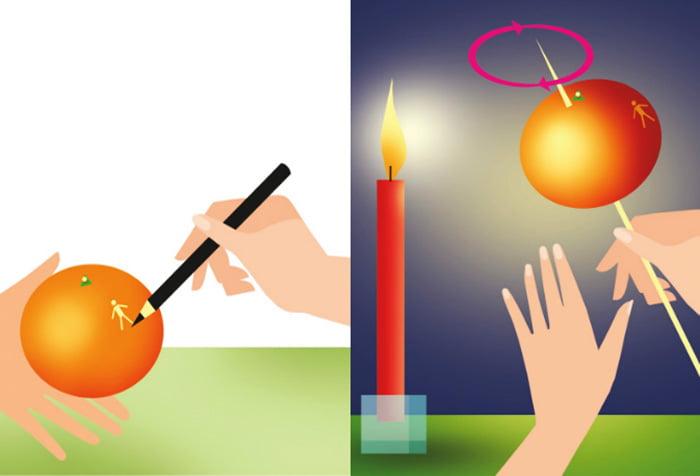 Опыт с апельсином и свечой для понимания смены дня и ночи