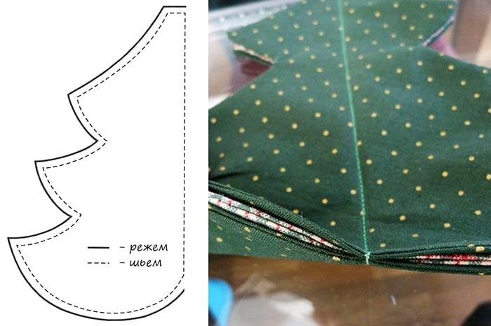 Шаблон для объемной елочки из ткани