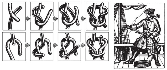 Прямой морской узел