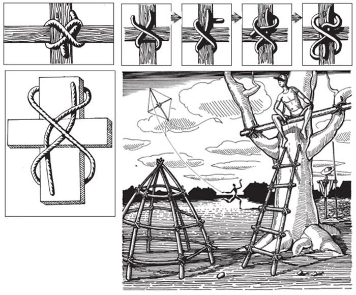 Схема питонового узла
