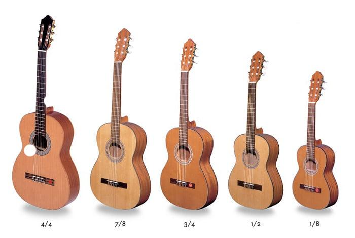 Гитары разных размеров