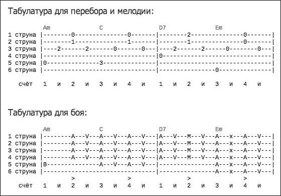 """Аккорды песни """"В траве сидел кузнечик"""" для игры перебором"""