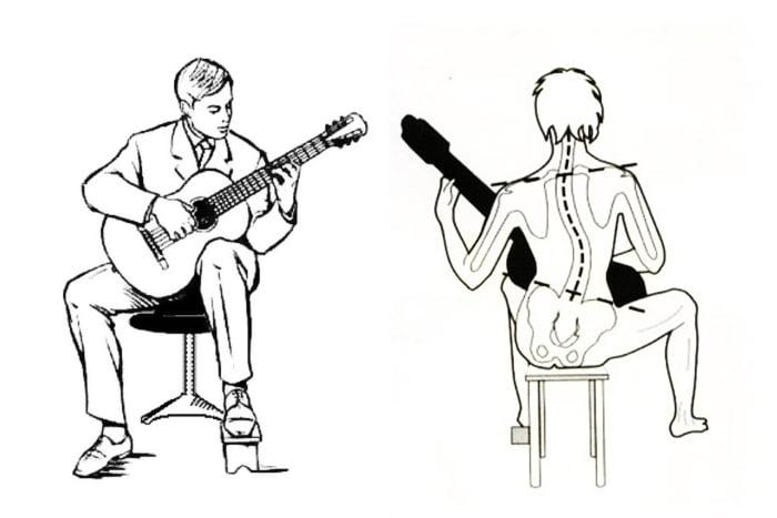Классическая позиция для игры на гитаре