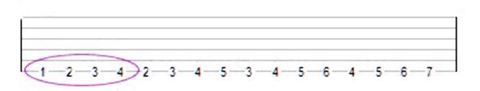 """Схема тренировки пальцев для смены аккордов при игре на гитаре """"1-2-3-4"""""""
