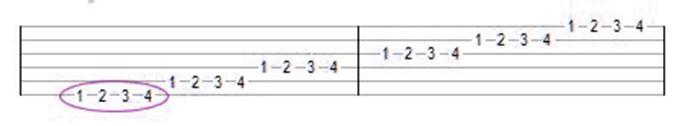 Упражнение «змейка» для легкого перехода от одной струны к другой
