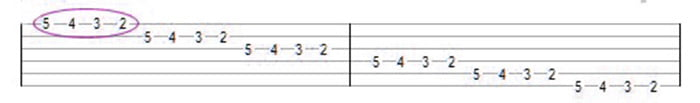 Упражнение для координации рук и пальцев при игре на гитаре