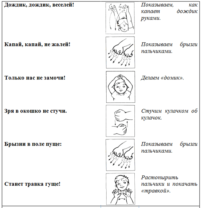 Пальчиковая гимнастика для детей 4-5 лет - 1 часть