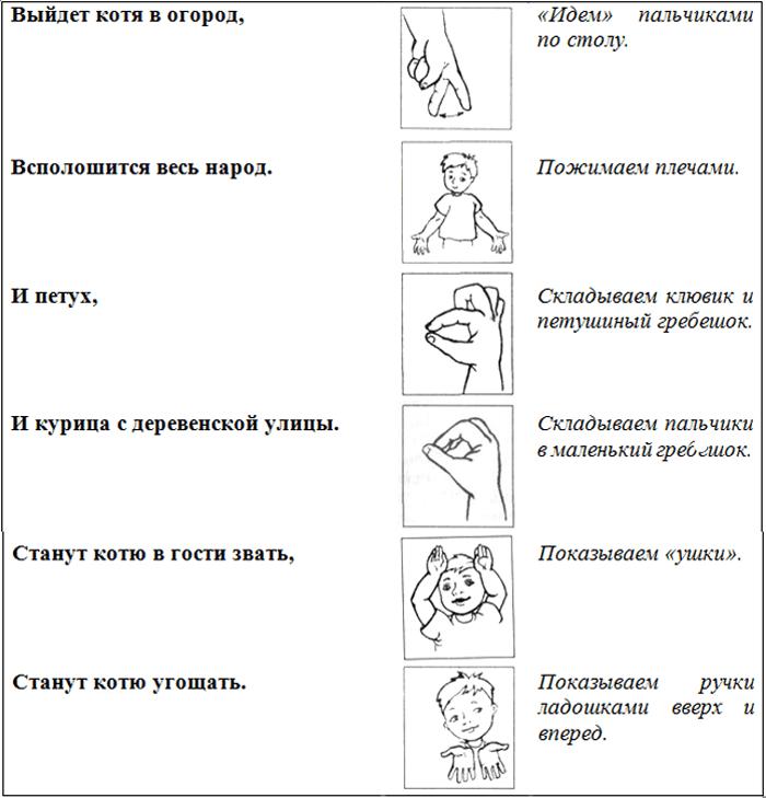 Пальчиковая гимнастика для детей 4-5 лет - 2 часть