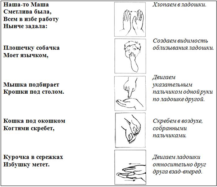 Пальчиковая гимнастика для детей 4-5 лет - 3 часть