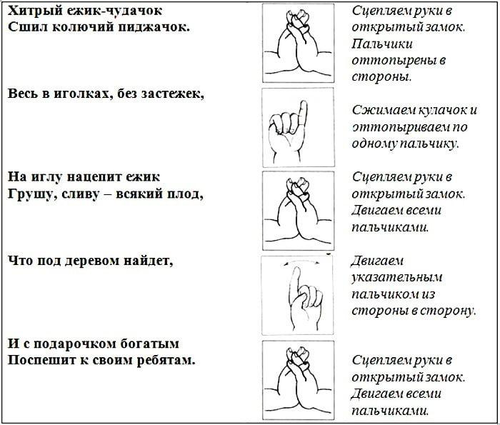 Пальчиковая гимнастика для детей 4-5 лет - 4 часть