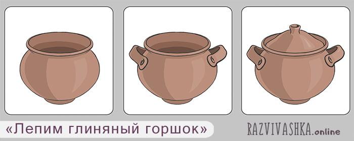 """Карточки для детей """"Лепим глиняный горшок"""""""