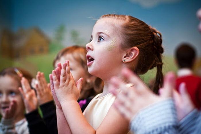 Дети хлопают в такт мелодии