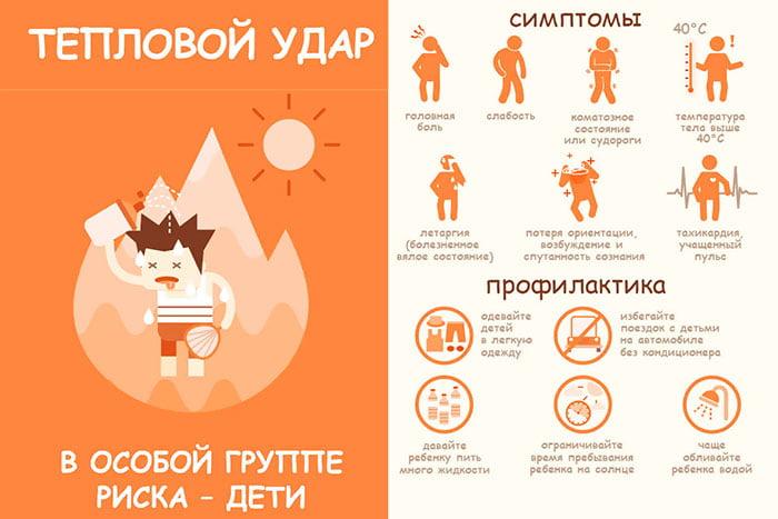 Симптомы и профилактика солнечного удара
