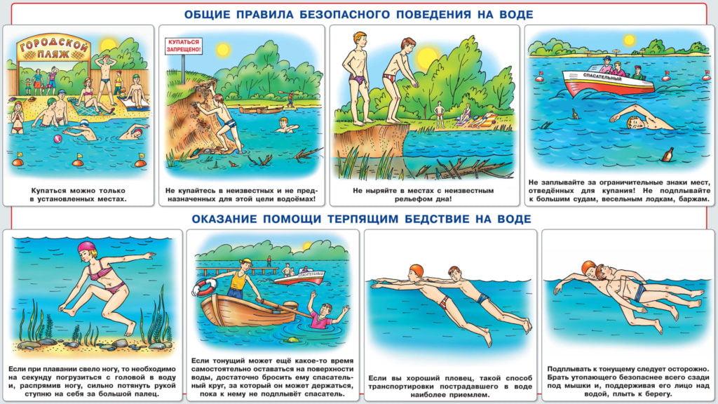 Правила поседения детей на воде