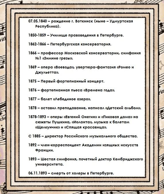 Чайковский биография